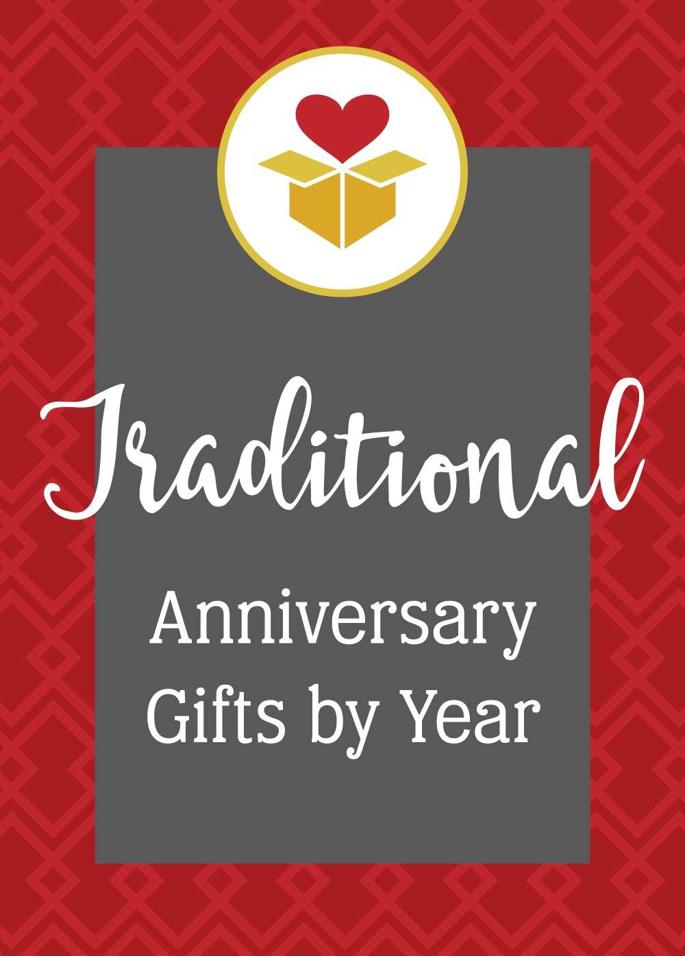 Featured Mobile Image for Traditional Gift Guide by Year